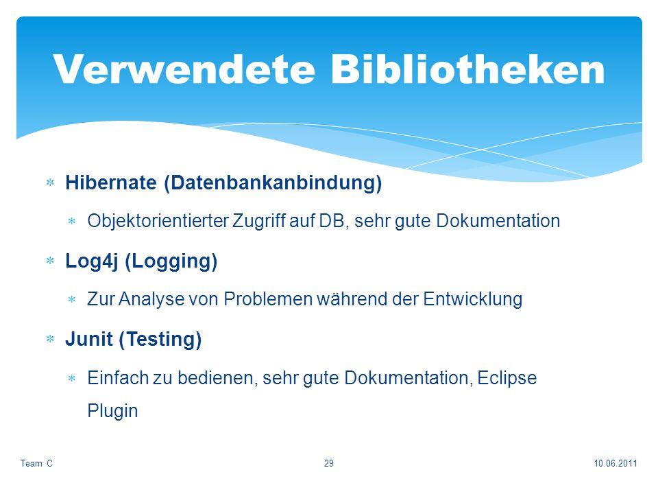 Hibernate (Datenbankanbindung) Objektorientierter Zugriff auf DB, sehr gute Dokumentation Log4j (Logging) Zur Analyse von Problemen während der Entwicklung Junit (Testing) Einfach zu bedienen, sehr gute Dokumentation, Eclipse Plugin 10.06.2011Team C29 Verwendete Bibliotheken