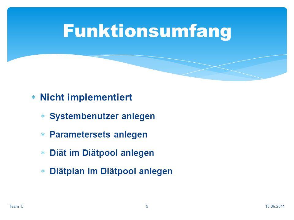 Nicht implementiert Systembenutzer anlegen Parametersets anlegen Diät im Diätpool anlegen Diätplan im Diätpool anlegen 10.06.2011Team C9 Funktionsumfang