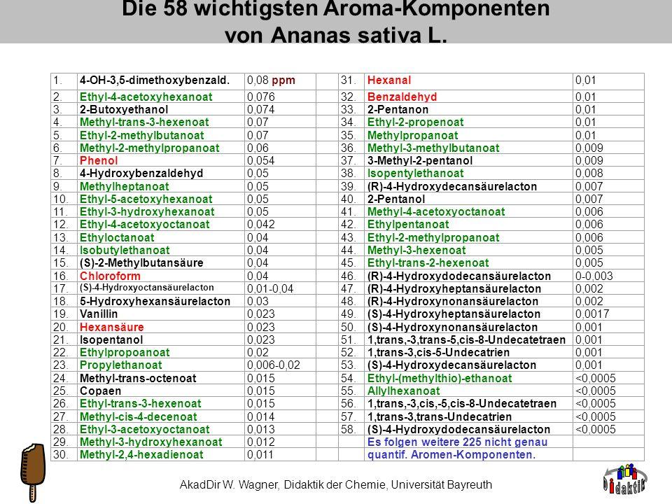 AkadDir W. Wagner, Didaktik der Chemie, Universität Bayreuth Zutatendeklarationen 3 Molkenerzeugnis Pflanzenöl gehärtet Butterreinfett Getrocknetes Ei