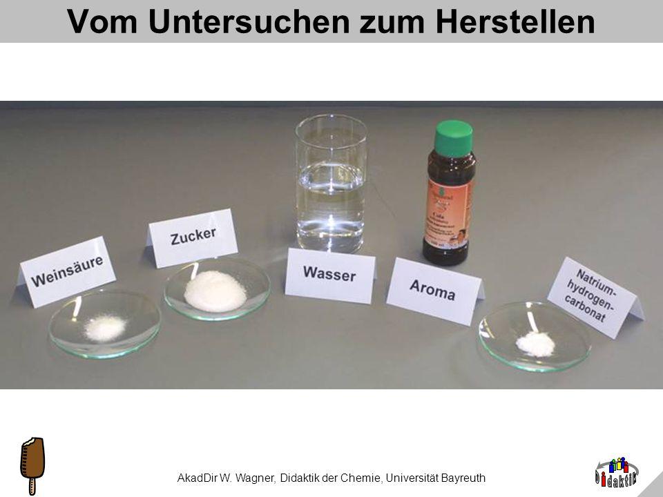 AkadDir W. Wagner, Didaktik der Chemie, Universität Bayreuth Brausepulver analysieren Farbige Körnchen: Farbstoff Weisse Pulver: Hydrogen- carbonat Ar