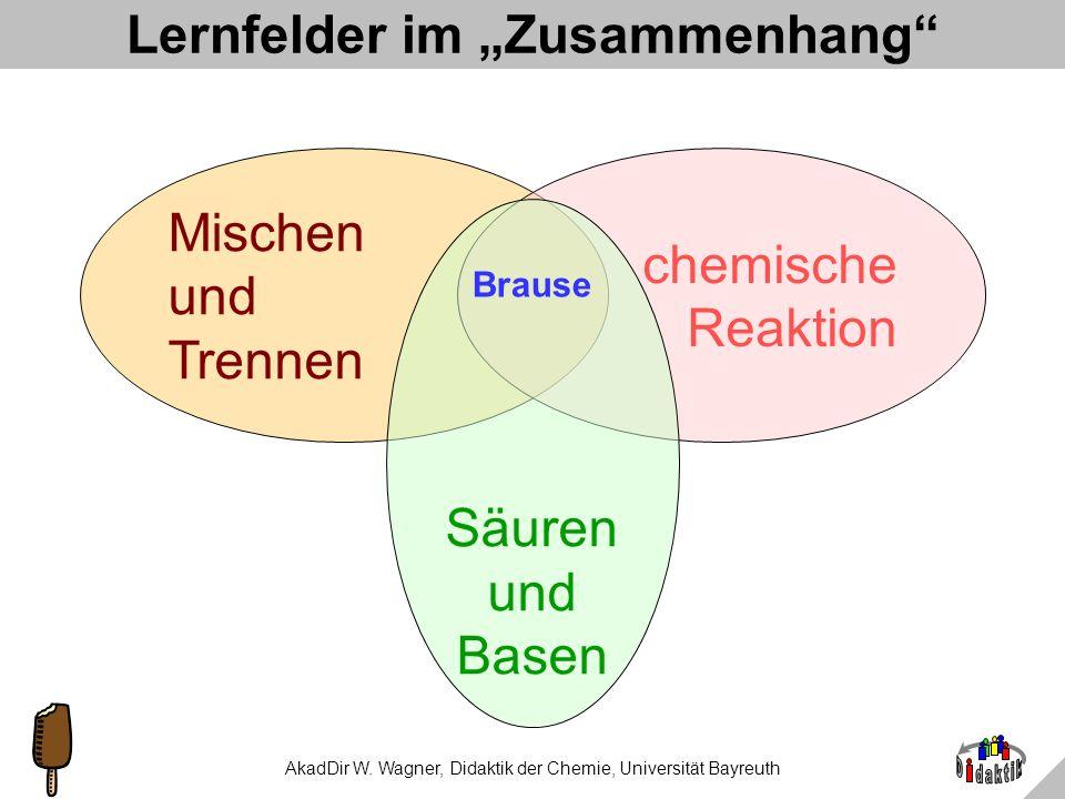 AkadDir W. Wagner, Didaktik der Chemie, Universität Bayreuth Das selbst hergestellte Produkt: 1.Diskutieren Sie: sollen Farbstoffe rein oder nicht? 2.
