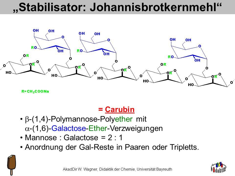 AkadDir W. Wagner, Didaktik der Chemie, Universität Bayreuth 3. Wie… …kann man Inhalte anders transportieren? Bsp. 1: Polysaccharide
