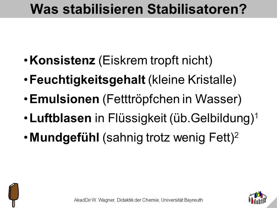 AkadDir W. Wagner, Didaktik der Chemie, Universität Bayreuth Vom Produzenten zum Produkt... Ceratonia siliqua L Blatt Frucht weibl. Blüte