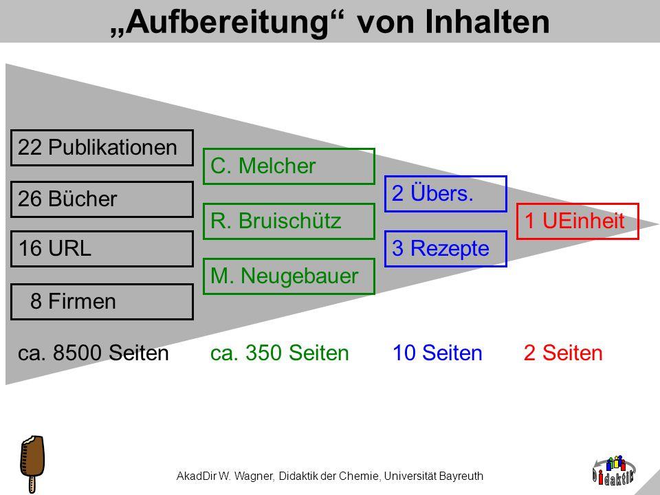 AkadDir W. Wagner, Didaktik der Chemie, Universität Bayreuth Am Rande: Fettersatzstoffe Auf Basis von Kohlenhydraten: Fibruline (Polyfructosan) - Back