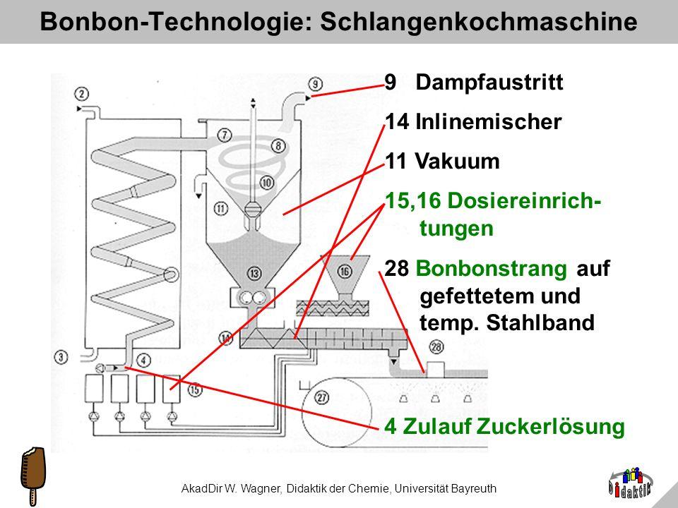 AkadDir W. Wagner, Didaktik der Chemie, Universität Bayreuth Produkte
