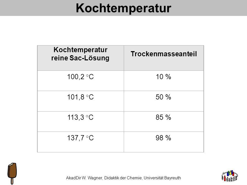 AkadDir W. Wagner, Didaktik der Chemie, Universität Bayreuth Kleinschlauchbeutel-Maschine Quelle: www.bosch.de Große Beutel mit Einwaage: 60-120 P/min