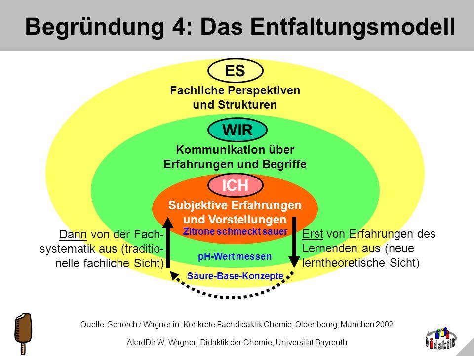 AkadDir W. Wagner, Didaktik der Chemie, Universität Bayreuth Begründung 3 5.800 510.000 160 Mrd. 1.600 437.000 174 Mrd. 2009 Unternehmen Beschäftigte