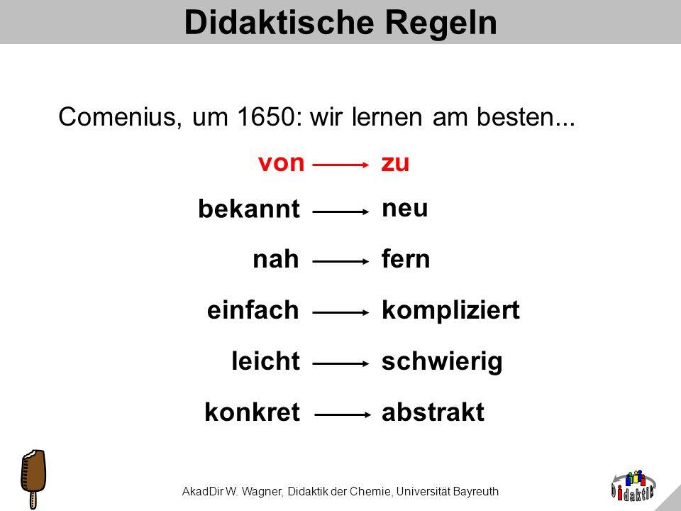 AkadDir W. Wagner, Didaktik der Chemie, Universität Bayreuth Begründung 4: Das Entfaltungsmodell ES Fachliche Perspektiven und Strukturen WIR Kommunik