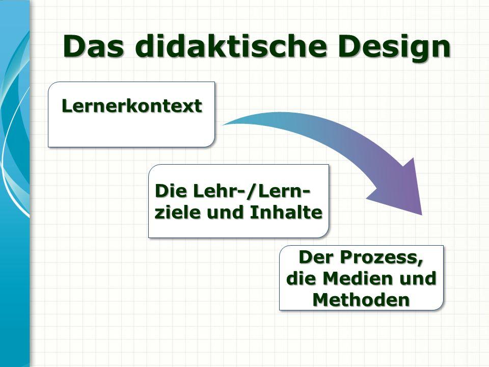 Das didaktische Design LernerkontextLernerkontext Die Lehr-/Lern- ziele und Inhalte Der Prozess, die Medien und Methoden