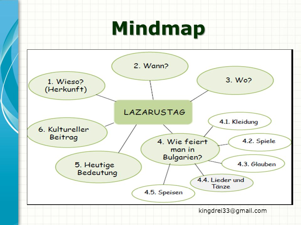 Mindmap kingdrei33@gmail.com