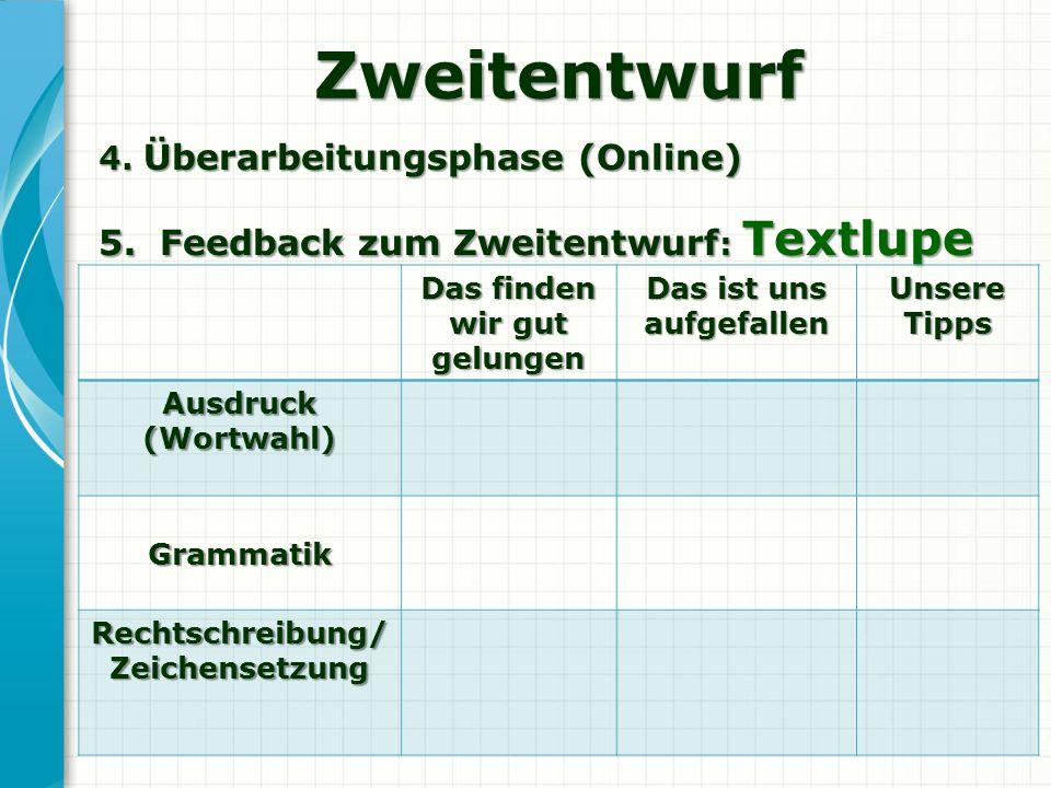 Zweitentwurf 4. Überarbeitungsphase (Online) 5. Feedback zum Zweitentwurf : Textlupe Das finden wir gut gelungen Das ist uns aufgefallen UnsereTipps A