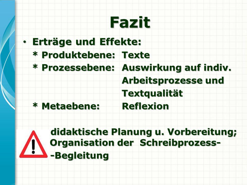 Fazit Erträge und Effekte: Erträge und Effekte: * Produktebene:Texte * Produktebene:Texte * Prozessebene:Auswirkung auf indiv. * Prozessebene:Auswirku