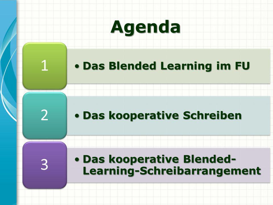 Das Blended Learning im FUDas Blended Learning im FU 1 Das kooperative SchreibenDas kooperative Schreiben 2 D a s k o o p e r a ti v e B le n d e d -