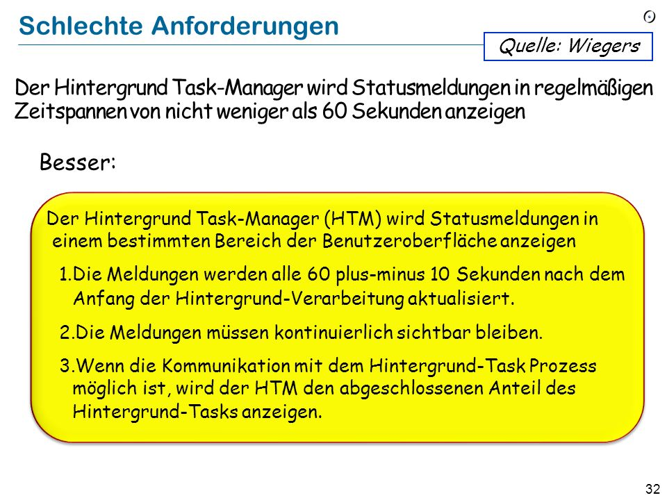31 Schlechte Anforderungen The Background Task Manager shall provide status messages at regular intervals not less than 60 seconds. Quelle: Wiegers Th