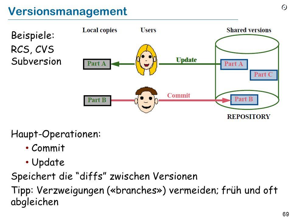 68 Build-Management Make (späte 70er Jahre): automatische Rekonstruktion eines Systems von einem makefile, das Abhängigkeiten auflistet Beispiel make