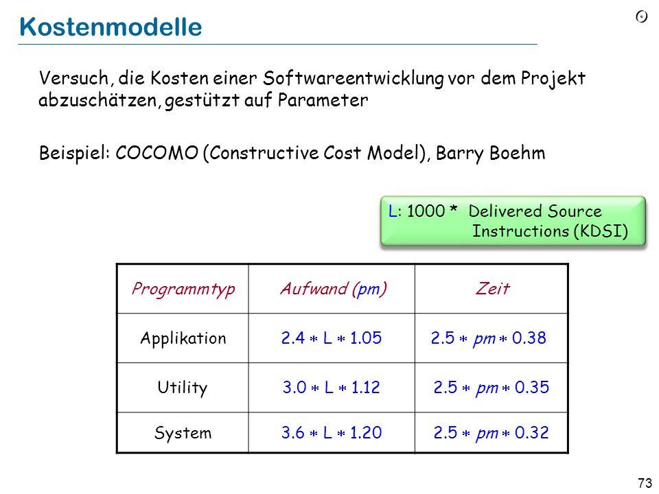 72 Metrik Dinge, die gemessen werden müssen: Produktattribute: Anzahl Codezeilen, Anzahl Klassen, Komplexität der Kontrollstrukturen (zyklomatische Za