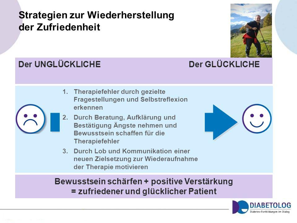 Strategien zur Wiederherstellung der Zufriedenheit Bewusstsein schärfen + positive Verstärkung = zufriedener und glücklicher Patient Der UNGLÜCKLICHED