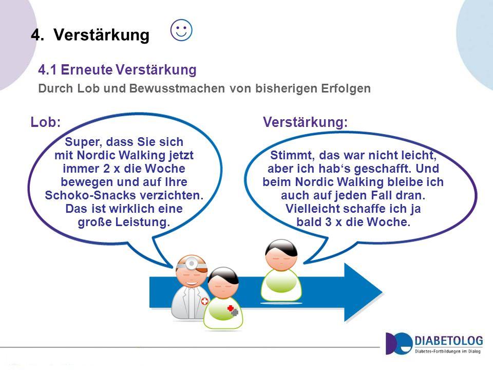 4. Verstärkung 4.1 Erneute Verstärkung Durch Lob und Bewusstmachen von bisherigen Erfolgen Lob:Verstärkung: Super, dass Sie sich mit Nordic Walking je
