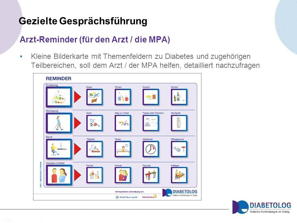 Gezielte Gesprächsführung Arzt-Reminder (für den Arzt / die MPA) Kleine Bilderkarte mit Themenfeldern zu Diabetes und zugehörigen Teilbereichen, soll
