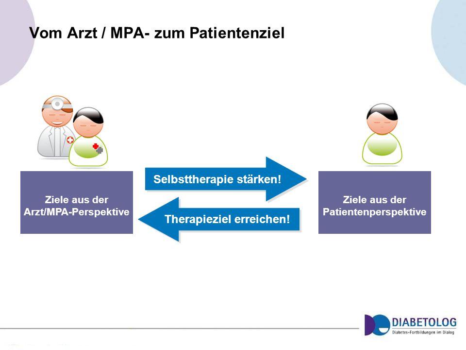 Vom Arzt / MPA- zum Patientenziel Ziele aus der Arzt/MPA-Perspektive Ziele aus der Patientenperspektive Selbsttherapie stärken! Therapieziel erreichen