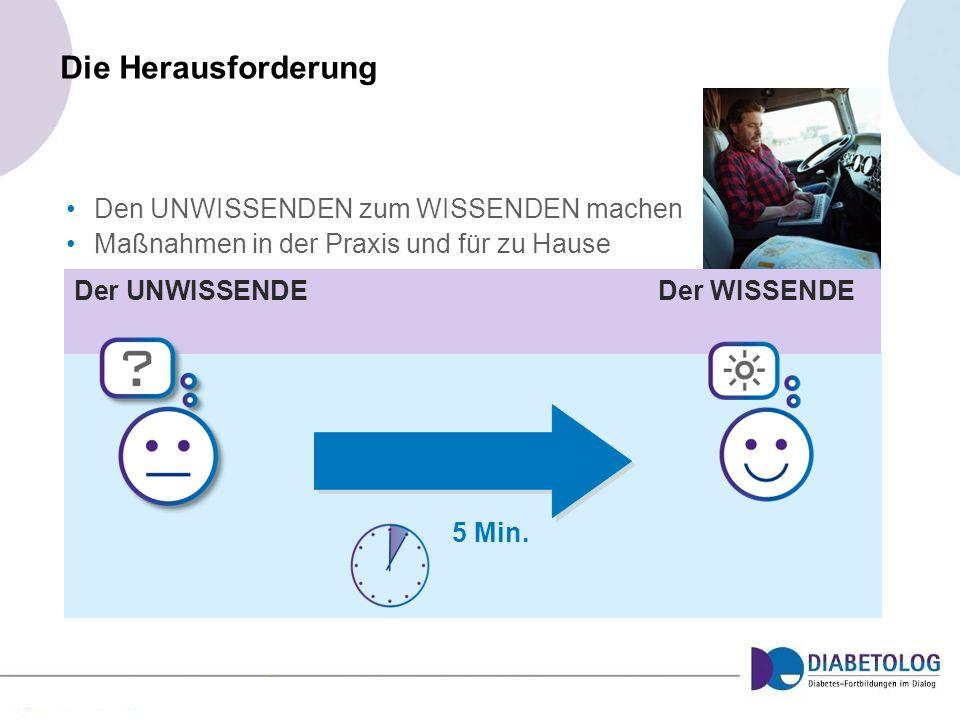 Die Herausforderung Den UNWISSENDEN zum WISSENDEN machen Maßnahmen in der Praxis und für zu Hause Der UNWISSENDEDer WISSENDE 5 Min.
