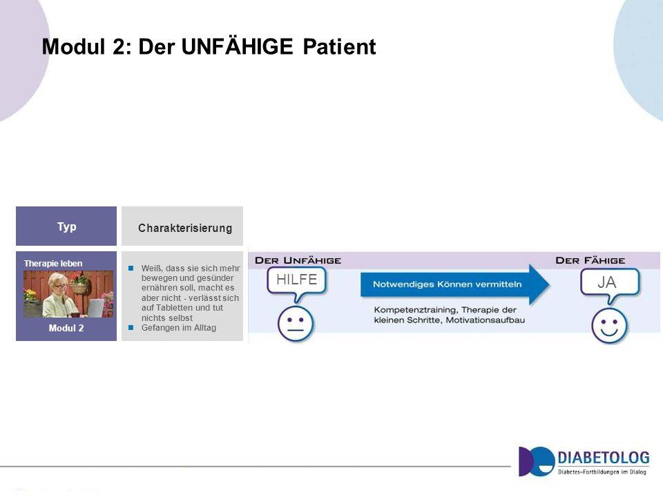 Modul 2: Der UNFÄHIGE Patient Typ Charakterisierung Therapie leben Weiß, dass sie sich mehr bewegen und gesünder ernähren soll, macht es aber nicht -