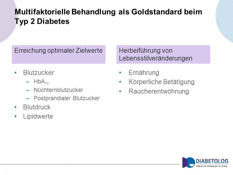 Multifaktorielle Behandlung als Goldstandard beim Typ 2 Diabetes Ernährung Körperliche Betätigung Raucherentwöhnung Blutzucker –HbA 1c –Nüchternblutzu
