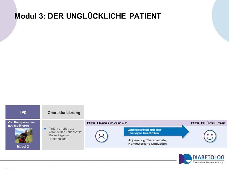 Modul 3: DER UNGLÜCKLICHE PATIENT Typ Charakterisierung Patient erlebt trotz veränderten Lebensstils Misserfolge und Rückschläge. Zur Therapie immer n