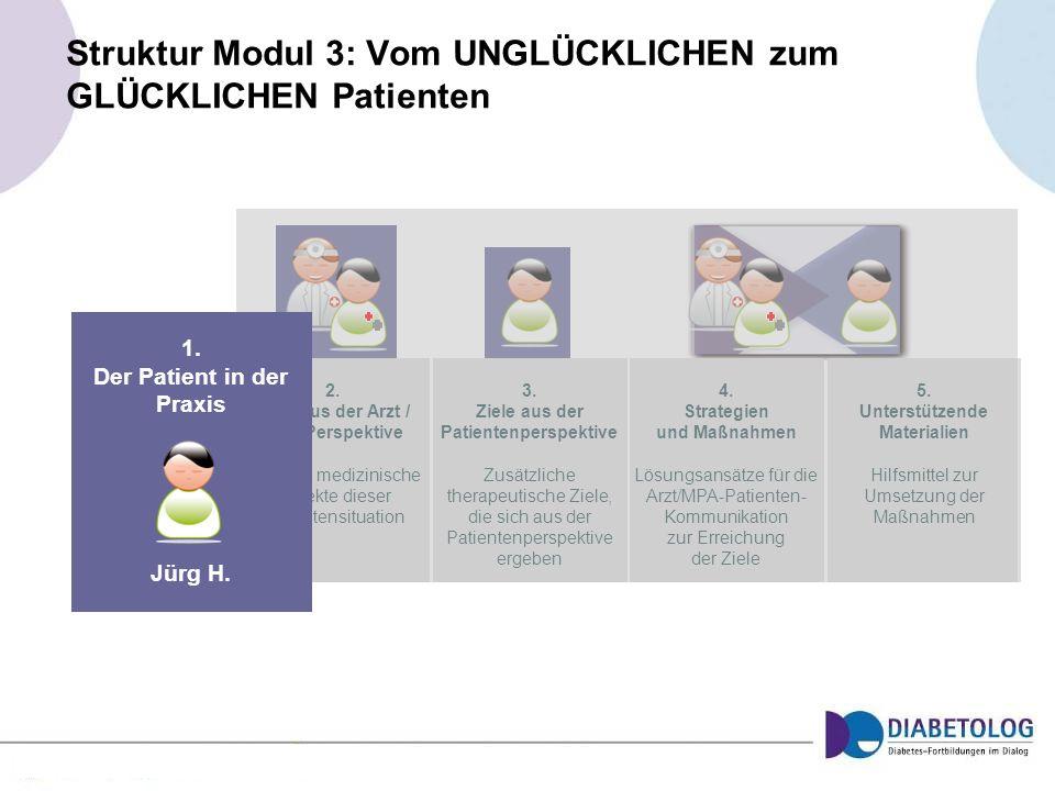 2. Ziele aus der Arzt / MPA-Perspektive Wichtige medizinische Aspekte dieser Patientensituation 3. Ziele aus der Patientenperspektive Zusätzliche ther