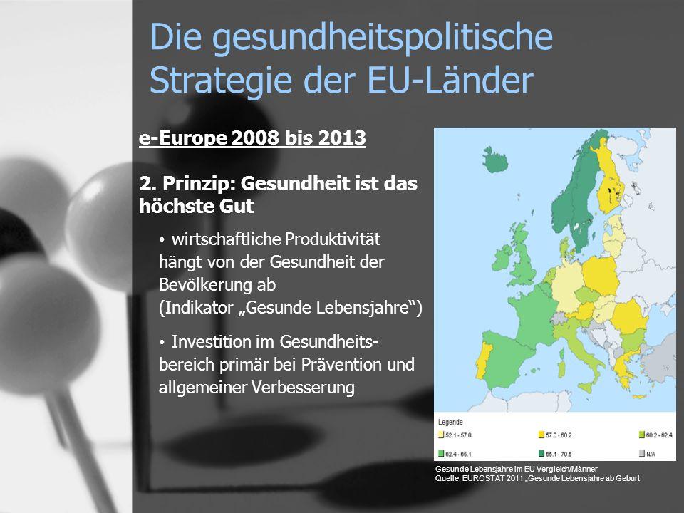 Die gesundheitspolitische Strategie der EU-Länder e-Europe 2008 bis 2013 2. Prinzip: Gesundheit ist das höchste Gut wirtschaftliche Produktivität häng