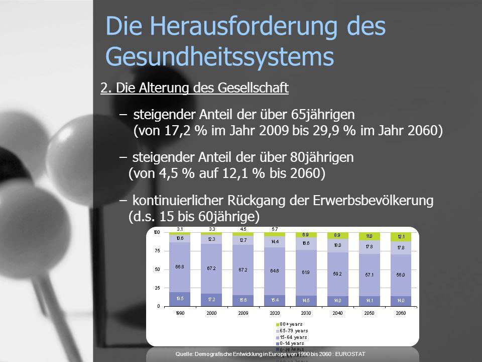 Die Herausforderung des Gesundheitssystems 2. Die Alterung des Gesellschaft –steigender Anteil der über 65jährigen (von 17,2 % im Jahr 2009 bis 29,9 %