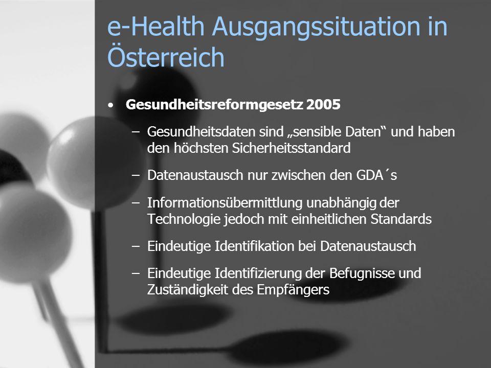 Gesundheitsreformgesetz 2005 –Gesundheitsdaten sind sensible Daten und haben den höchsten Sicherheitsstandard –Datenaustausch nur zwischen den GDA´s –