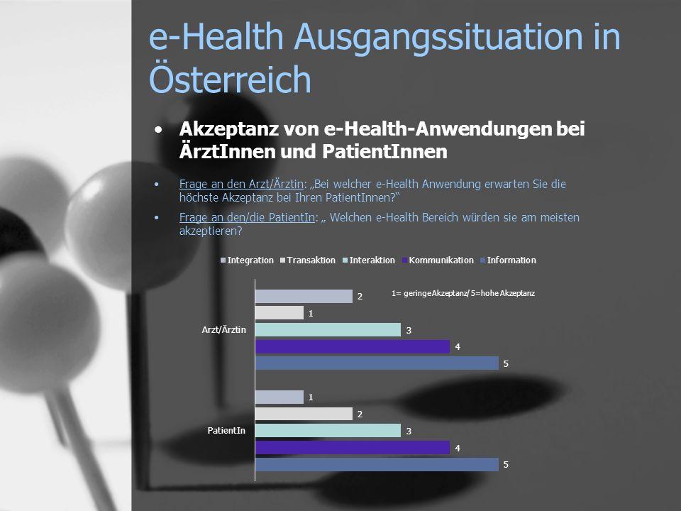 e-Health Ausgangssituation in Österreich Akzeptanz von e-Health-Anwendungen bei ÄrztInnen und PatientInnen Frage an den Arzt/Ärztin: Bei welcher e-Health Anwendung erwarten Sie die höchste Akzeptanz bei Ihren PatientInnen.