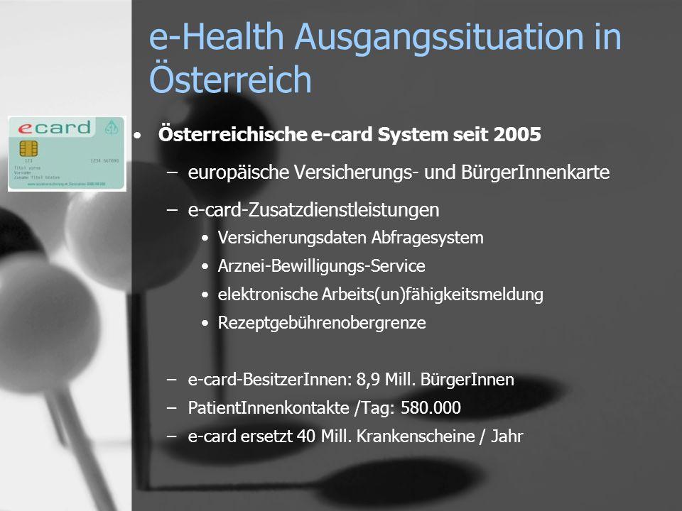 e-Health Ausgangssituation in Österreich Österreichische e-card System seit 2005 –europäische Versicherungs- und BürgerInnenkarte –e-card-Zusatzdienst
