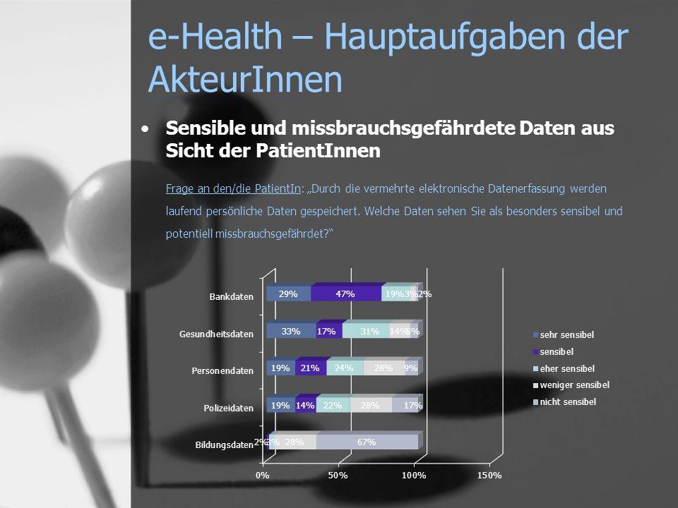 e-Health – Hauptaufgaben der AkteurInnen Sensible und missbrauchsgefährdete Daten aus Sicht der PatientInnen Frage an den/die PatientIn: Durch die vermehrte elektronische Datenerfassung werden laufend persönliche Daten gespeichert.
