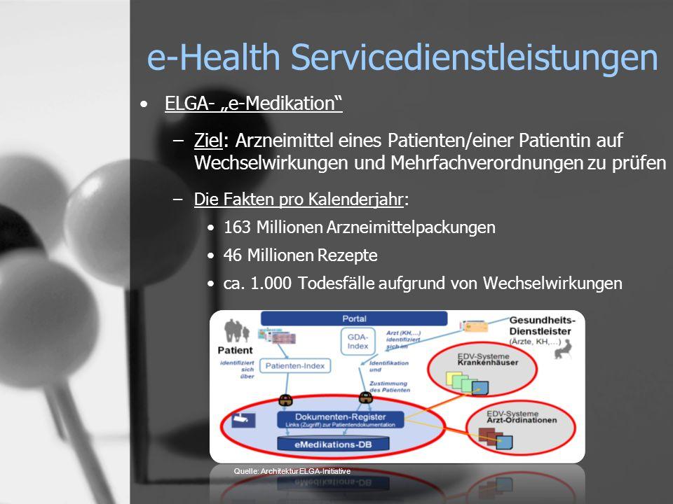 e-Health Servicedienstleistungen ELGA- e-Medikation –Ziel: Arzneimittel eines Patienten/einer Patientin auf Wechselwirkungen und Mehrfachverordnungen zu prüfen –Die Fakten pro Kalenderjahr: 163 Millionen Arzneimittelpackungen 46 Millionen Rezepte ca.
