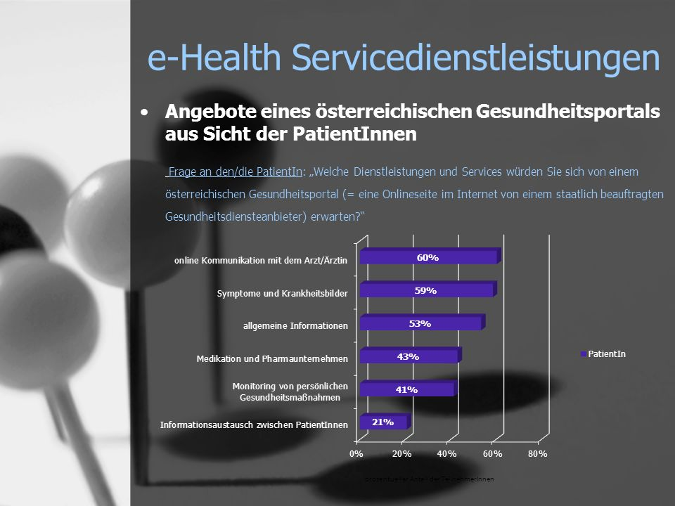 e-Health Servicedienstleistungen Angebote eines österreichischen Gesundheitsportals aus Sicht der PatientInnen Frage an den/die PatientIn: Welche Dien