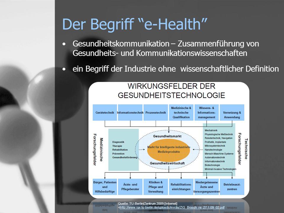 Der Begriff e-Health Das e im e-Health Quelle: Grafische Darstellung der e-Health Ziele, Rene Fitterer et al 2009:9