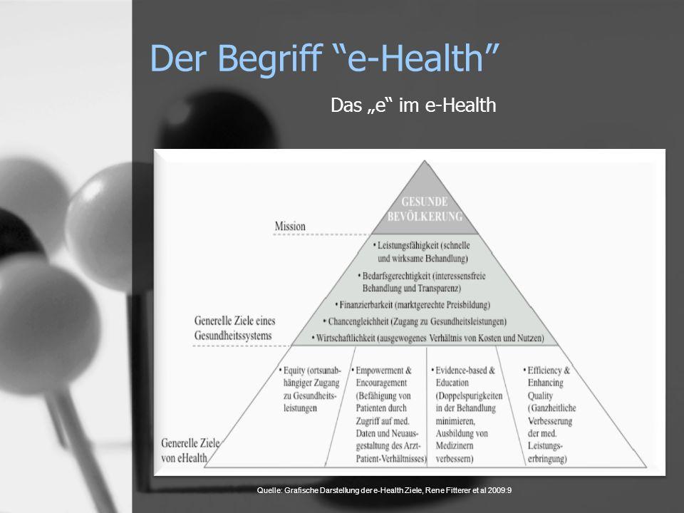 Conclusio Die Finanzierbarkeit des bestehenden Gesundheitssystems ist nicht mehr aufrecht zu erhalten (Gesundheitsausgaben 2009 bereits 11 % des BIPs mit einer jährlichen Steigerung von bis zu +5,3 % ) Frage an den/die PatientIn : Wird das elektronische Gesundheitssystem (e-Health) in Österreich eingeführt um eher….