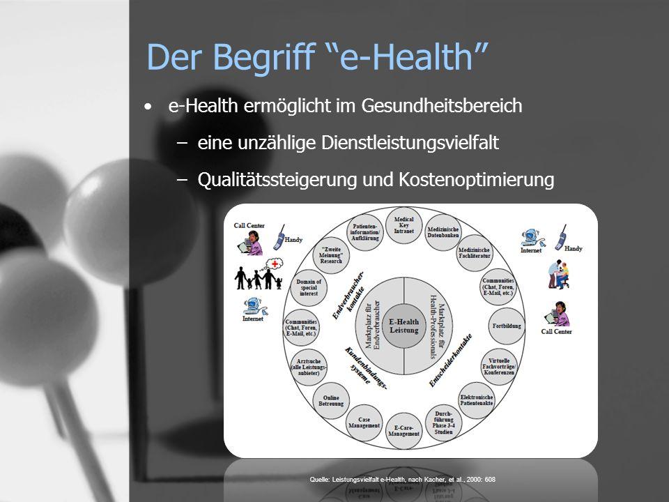 Der Begriff e-Health e-Health ermöglicht im Gesundheitsbereich –eine unzählige Dienstleistungsvielfalt –Qualitätssteigerung und Kostenoptimierung Quelle: Leistungsvielfalt e-Health, nach Kacher, et al., 2000: 608