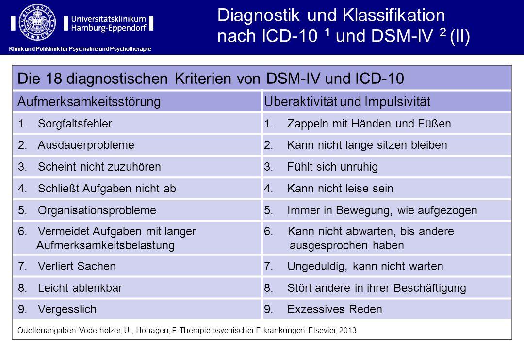 Klinik und Poliklinik für Psychiatrie und Psychotherapie Die 18 diagnostischen Kriterien von DSM-IV und ICD-10 AufmerksamkeitsstörungÜberaktivität und