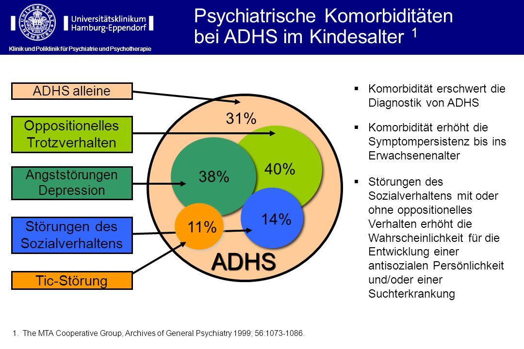 Klinik und Poliklinik für Psychiatrie und Psychotherapie Psychiatrische Komorbiditäten bei ADHS im Kindesalter 1 1.The MTA Cooperative Group, Archives of General Psychiatry 1999; 56:1073-1086.