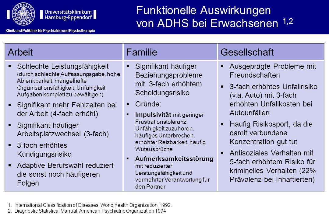 Klinik und Poliklinik für Psychiatrie und Psychotherapie Funktionelle Auswirkungen von ADHS bei Erwachsenen 1,2 1.International Classification of Dise