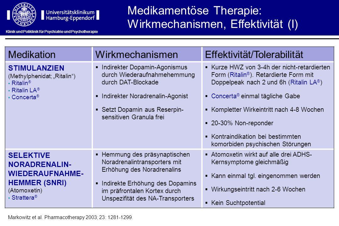 Klinik und Poliklinik für Psychiatrie und Psychotherapie Markowitz et al. Pharmacotherapy 2003; 23: 1281-1299. Medikamentöse Therapie: Wirkmechanismen