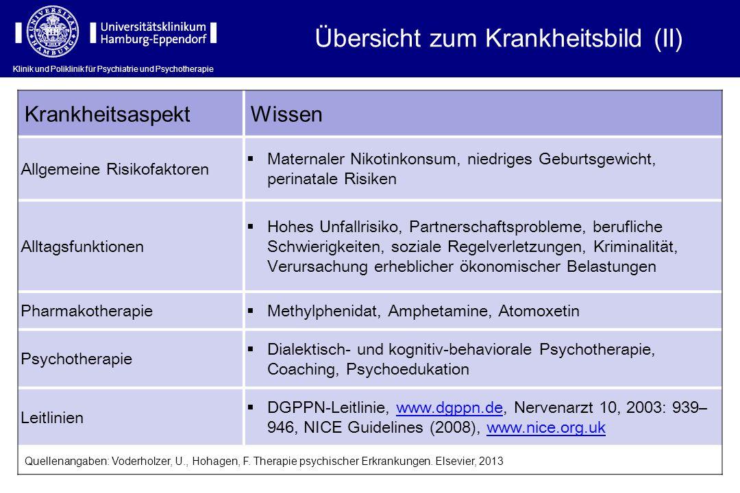 Klinik und Poliklinik für Psychiatrie und Psychotherapie Übersicht zum Krankheitsbild (II) KrankheitsaspektWissen Allgemeine Risikofaktoren Maternaler
