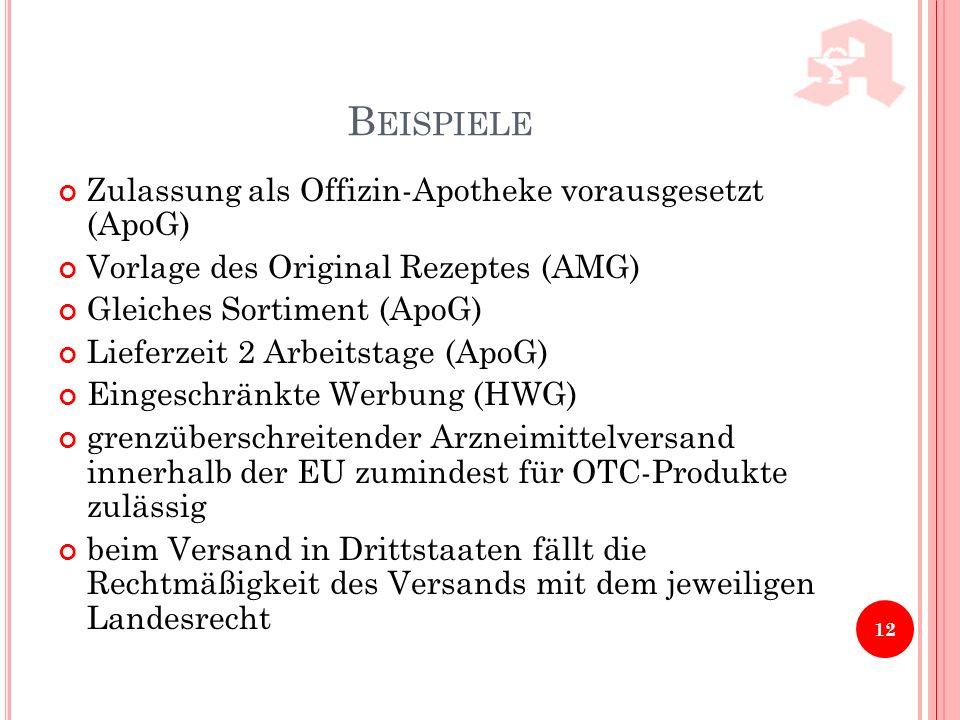 B EISPIELE Zulassung als Offizin-Apotheke vorausgesetzt (ApoG) Vorlage des Original Rezeptes (AMG) Gleiches Sortiment (ApoG) Lieferzeit 2 Arbeitstage