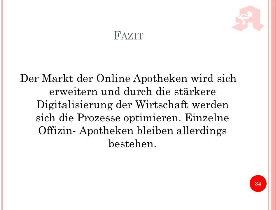 F AZIT Der Markt der Online Apotheken wird sich erweitern und durch die stärkere Digitalisierung der Wirtschaft werden sich die Prozesse optimieren. E