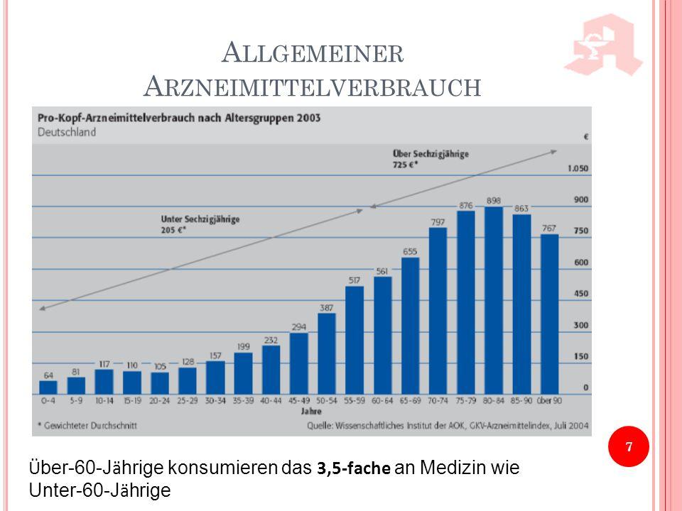 U MSATZDATEN Apothekenumsatz 2008 - 41,8 Mrd.