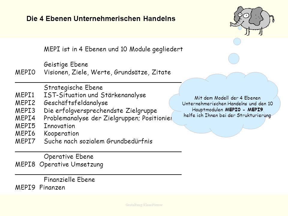 Gestaltung: Klaus Pierow MEPI ist in 4 Ebenen und 10 Module gegliedert Geistige Ebene MEPI0Visionen, Ziele, Werte, Grundsätze, Zitate ________________