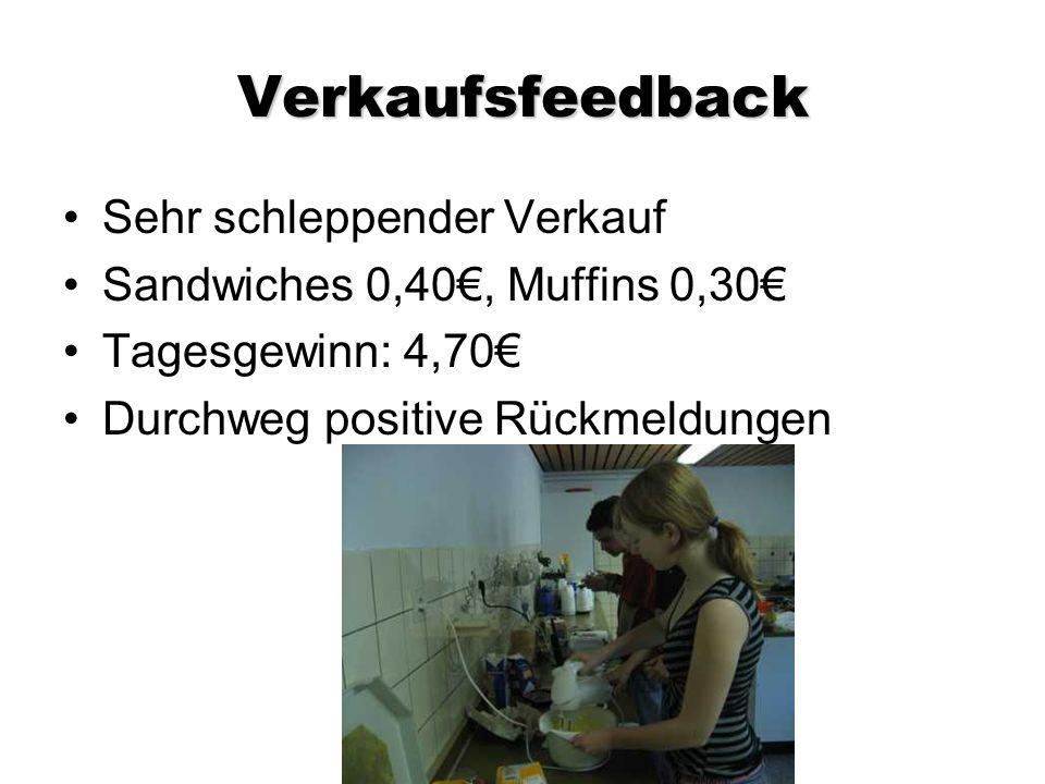 Verkaufsfeedback Sehr schleppender Verkauf Sandwiches 0,40, Muffins 0,30 Tagesgewinn: 4,70 Durchweg positive Rückmeldungen